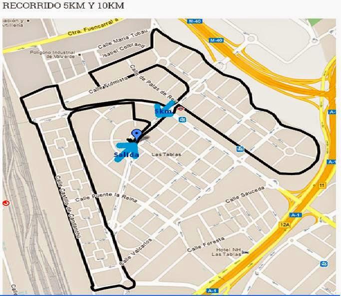 Corriendo por Las Tablas - Recorrido III edición carrera Stop Sanfilippo