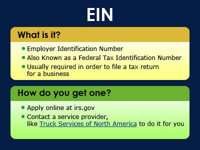 Employer Identification Number (EIN) Validation
