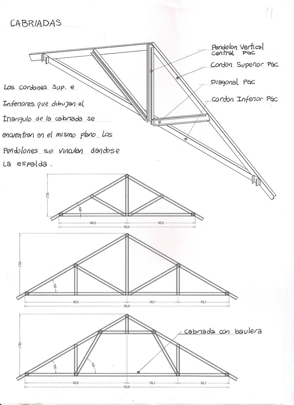 Construcciones cubiertas for Como hacer una estructura metalica para techo
