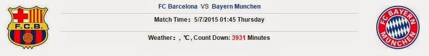 kèo bóng đá hôm nay Barcelona vs Bayern Munich