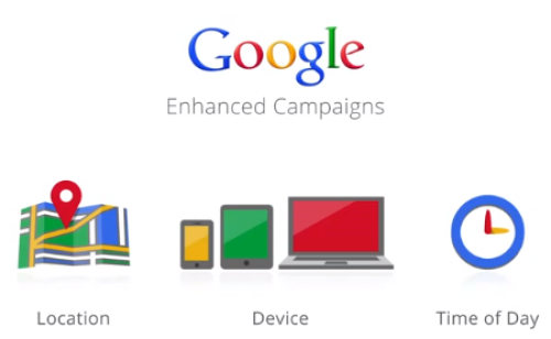 Google Adwords Enhanced Campaign 561 404 9787