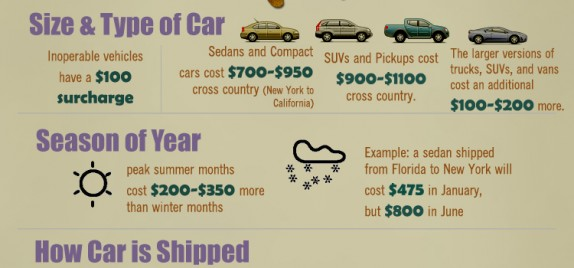 Car Shipping Quote Interesting Auto Transportation Historical Story  Free Auto Transport Quotes
