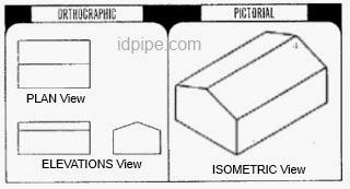 pandangan isometrik dalam drawing