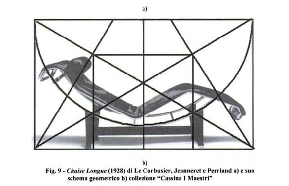 Cecilia polidori twice design lessons appunti lezione 5 for Le corbusier mobili
