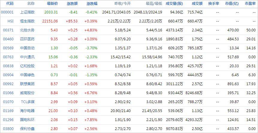 中国株コバンザメ投資ウォッチ銘柄watch20140331