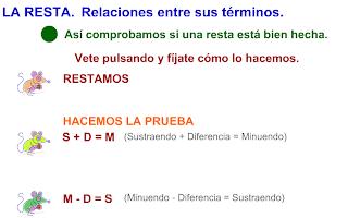 http://www2.gobiernodecanarias.org/educacion/17/WebC/eltanque/todo_mate/laresta/laresta_p.html