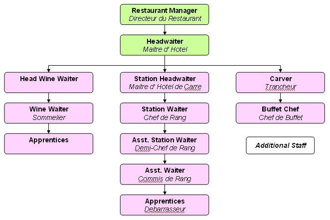 Sample of restaurant business plan