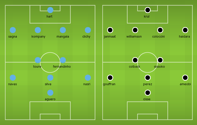 Possible Line-ups, Stats, Team News: Manchester City vs Newcastle United