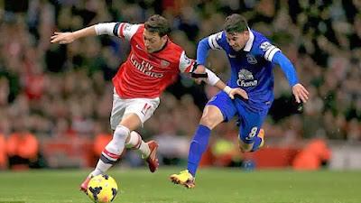 Xem lại đầy đủ trận Arsenal vs Everton