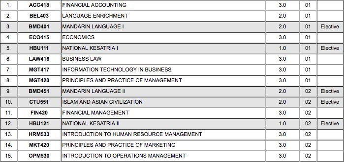 Matboyot Degree In Marketing Semester Pertama Ijazah