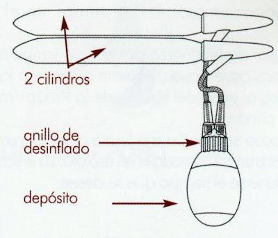 Dibujo de componentes de prótesis de pene de 2 elementos