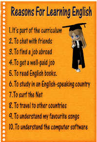 Why should we learn English?