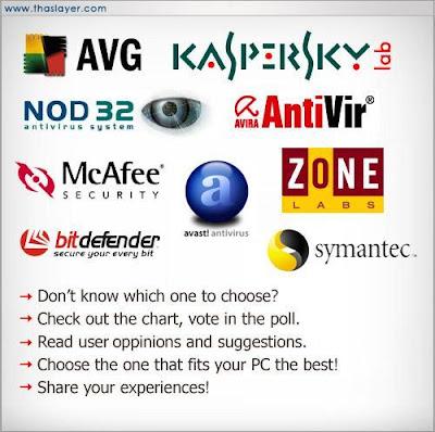 telecharger un antivirus gratuit