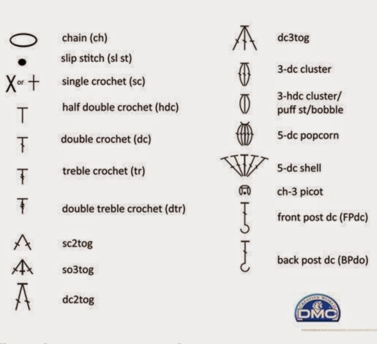 Reading crochet symbol chart crochet symbol dmc ccuart Choice Image