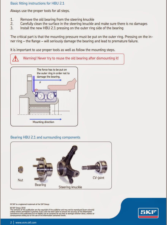 o u003c wo bu jiu dao i dont know shirimasen u003e u003c hub bearing rh ayu452 blogspot com skf torque specification guide 2014 skf torque specification guide 2018