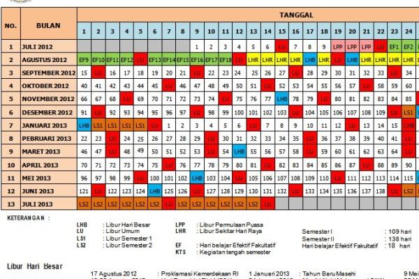 tahun pelajaran baru 2013/2014 yang dimulai pertengahan Juli 2013
