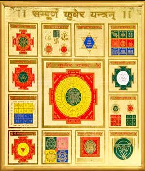 Dhan Kuber ka Achook Mayavi Mantra