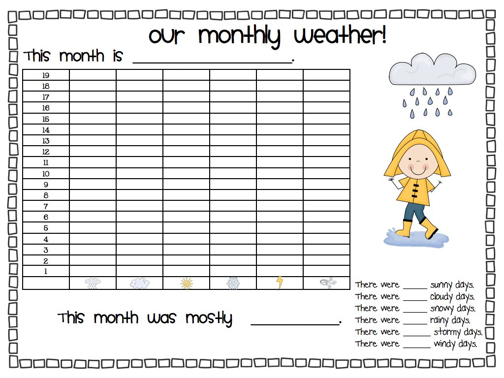 Daily Weather on Preschool Printable Graphs