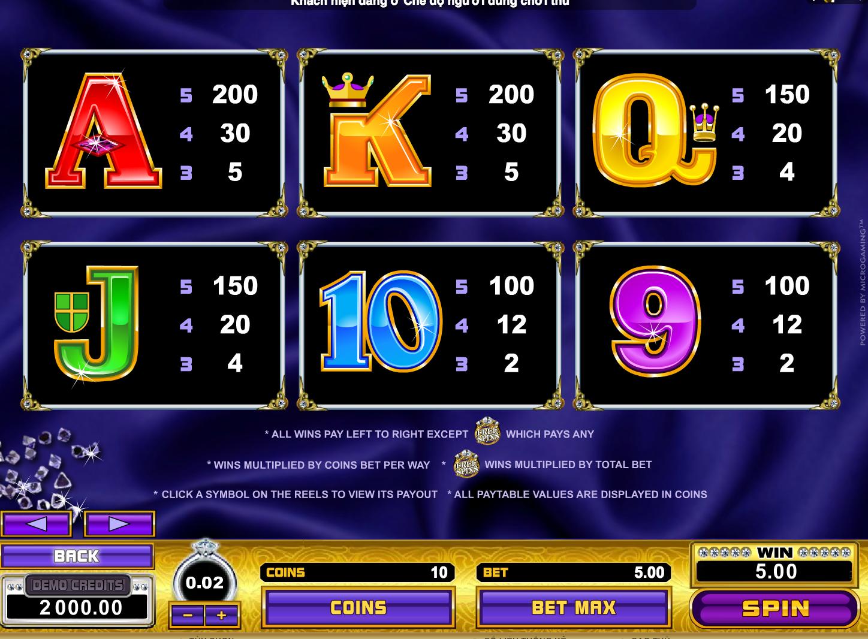 cách chơi slot game reel gems