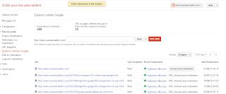 Google webmasters tools exploration