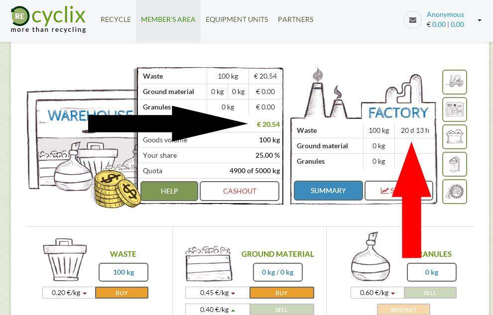 موقع recyclix اللإستثمار يورو هدية f.jpg