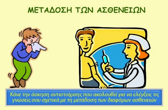 http://ebooks.edu.gr/modules/ebook/show.php/DSGL101/560/3669,15939/extras/Evaluation/kef_12_metadosi_astheniwn/kef_12_metadosi_astheniwn.htm