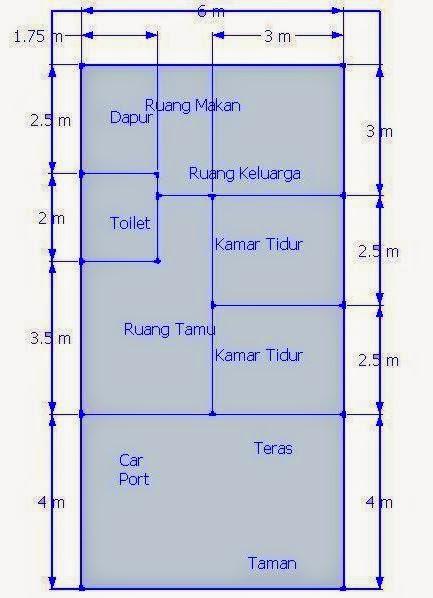 Denah Rumah Dijual di Bekasi Model Minimalis Bebas Banjir Siap Huni