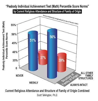 Families research paper single parents