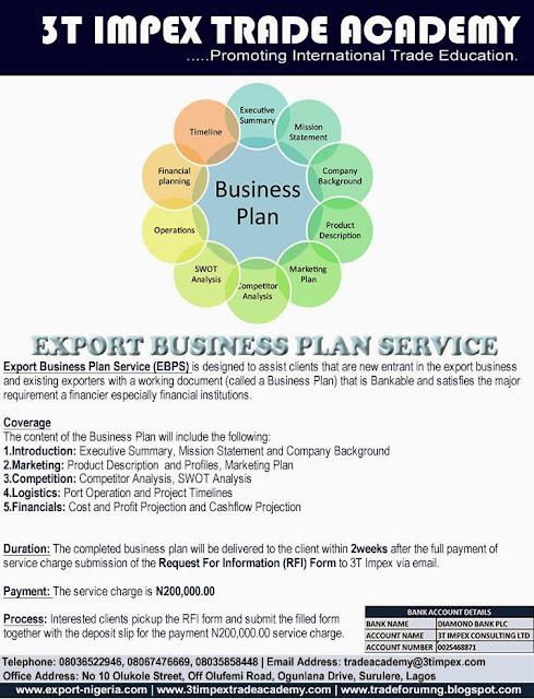 business plans services