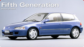 Honda Civic 5th Generation