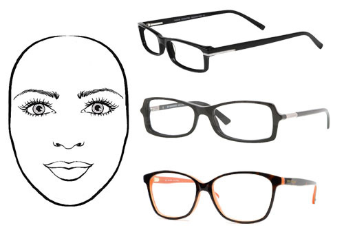 Glass Frames According to Your Face Shape | Spectoworld