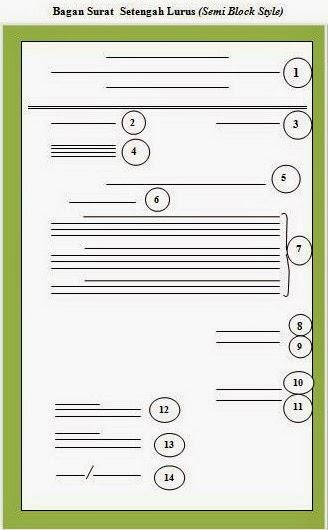 Contoh Format Surat Bentuk Setengah Lurus (Semi Block Style)