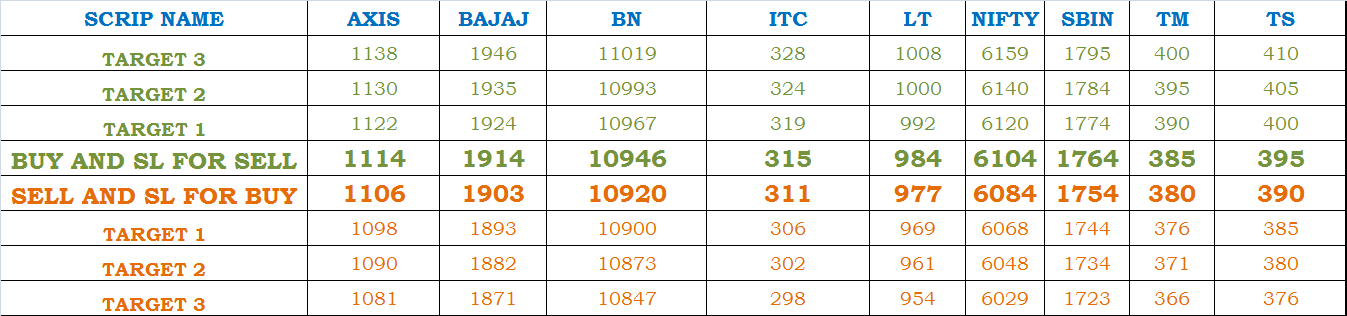 Equity trading signals