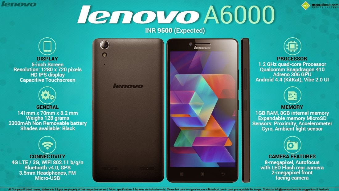 Specifications_Lenovo_A6000