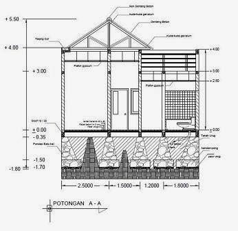 desain rumah 3d jasa desain 3d renovasi rumah tanpa