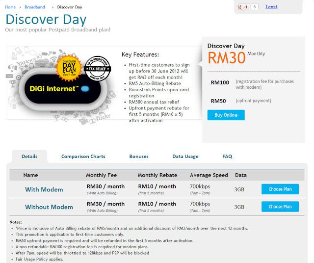 DiGi Broadband Discover Day