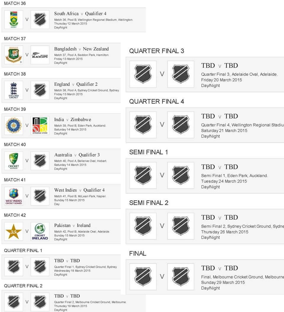 Icc World Cup 2015 Schedule In Gujarati Pdf File | New Calendar