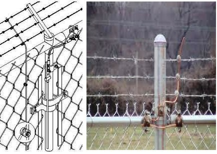 How To Verify Ground Connections And Fence Ground