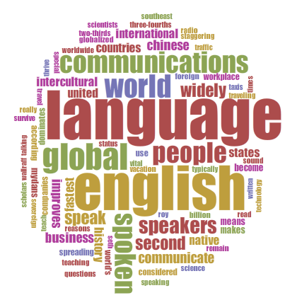English As A Business Language Essa Essay On English As A World Language   Words