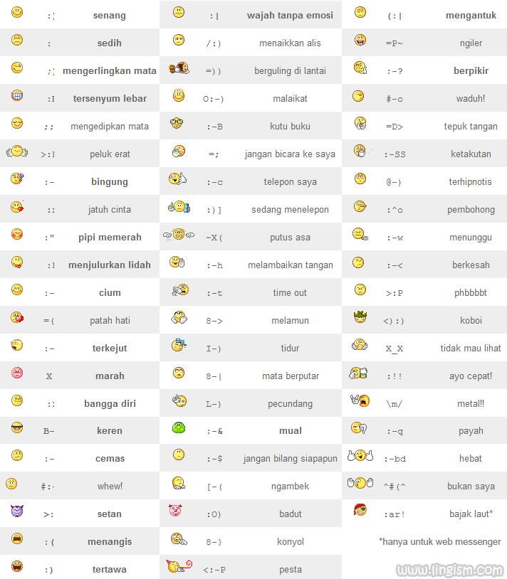 Yahoo! Messenger | LINGism