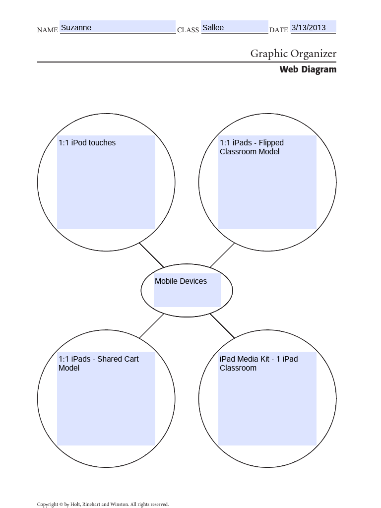 Suzanne's iAchieve Reflections: Holt Interactive Graphic Organizers
