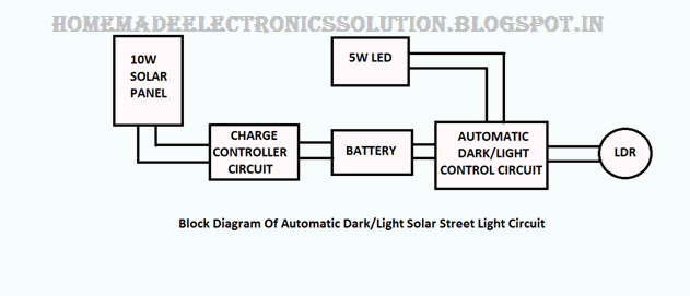 automatic solar street light controller circuit diagram, wiring diagram