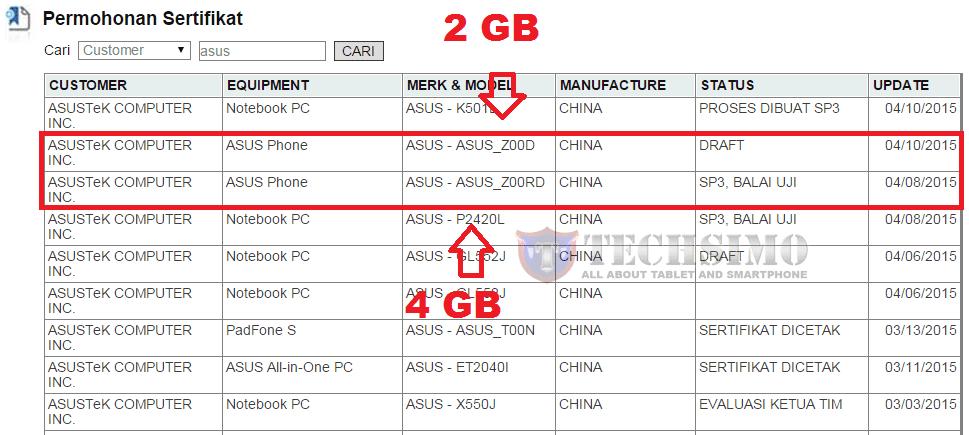 Asus Zenfone 2 versi 2 GB dan 4 GB sudah mendapatkan sertifikasi Postel Indonesia