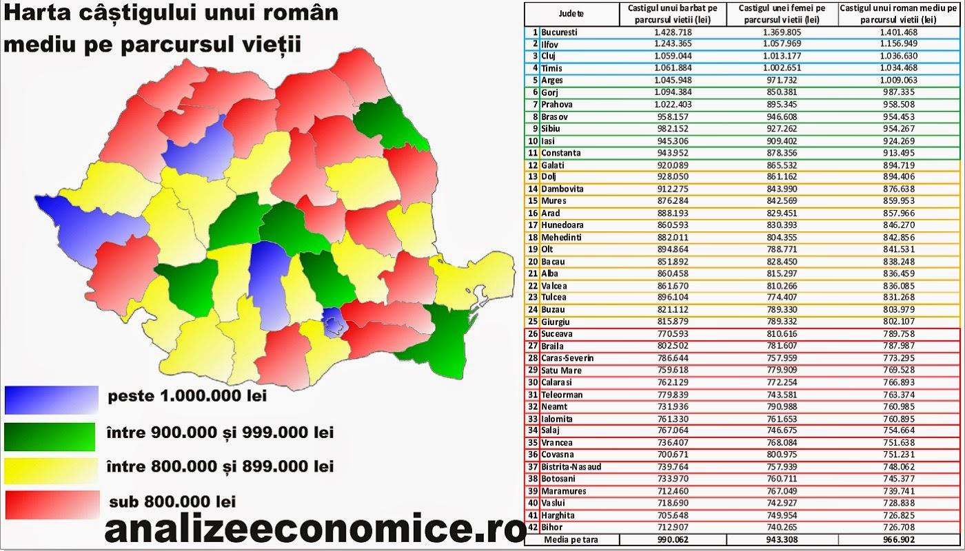 Harta câștigurilor realizate de români pe parcursul vieții