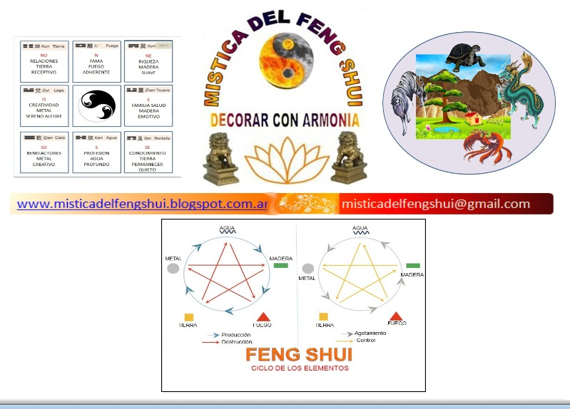 Curso de verano de feng shui decorar con armon a for Feng shui armonia familiar