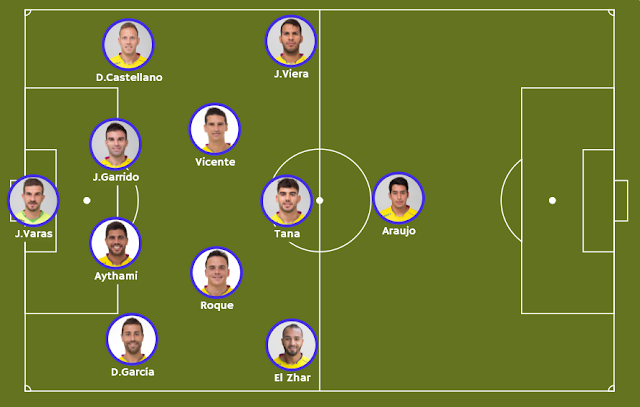 Alineación probable de UD Las Palmas contra At. Madrid