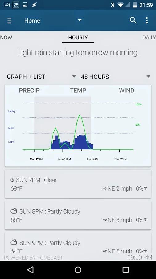 Arcus Weather PRO v5.0.0c
