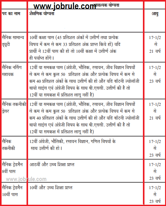 Army Open Soldier Recruitment Rally in Parbhani Krishi Vidyapith (Maharashtra) From 18th-27th November, 2014
