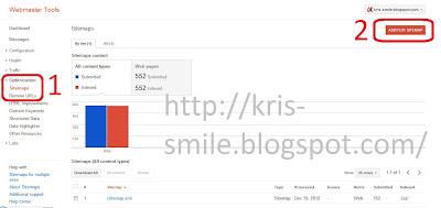 Peta situs sitemap google di Google webmaster tools yang uptodate tiap hari