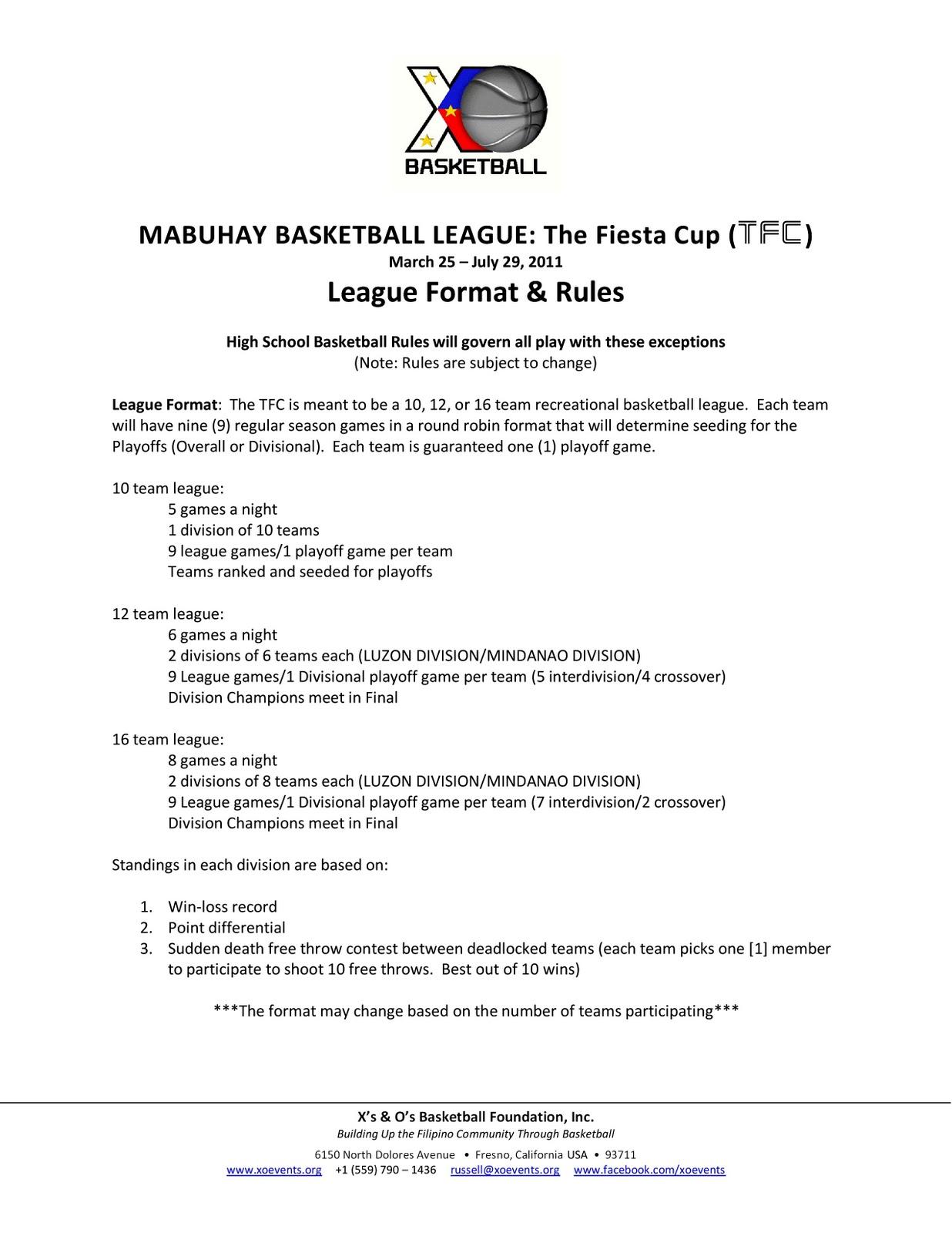Basketball registration form template eliolera the coachu0027s box by xu0027s u0026 ou0027s basketball february 2011 pronofoot35fo Gallery